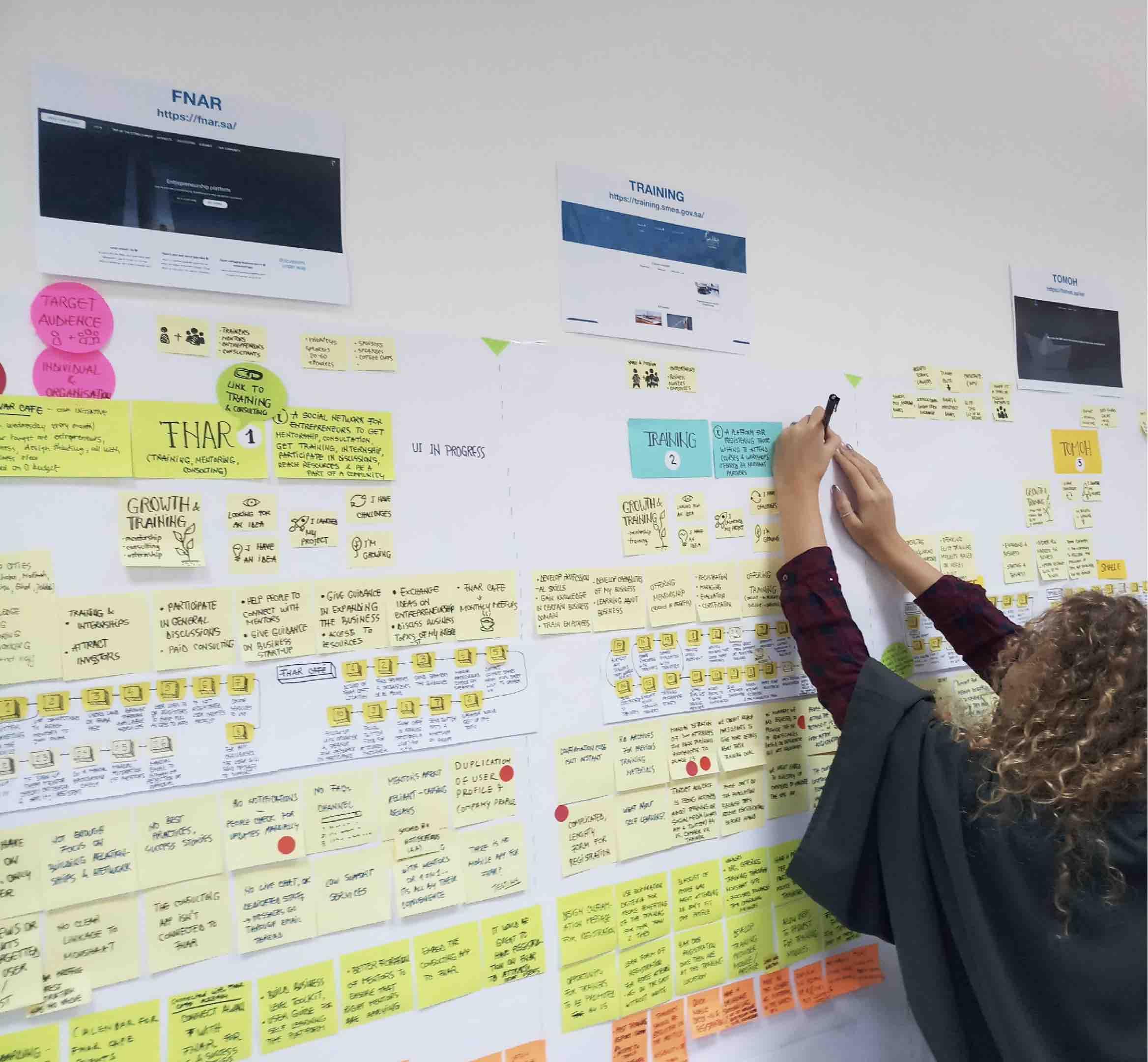 ورش عمل استراتيجية العلامة التجارية